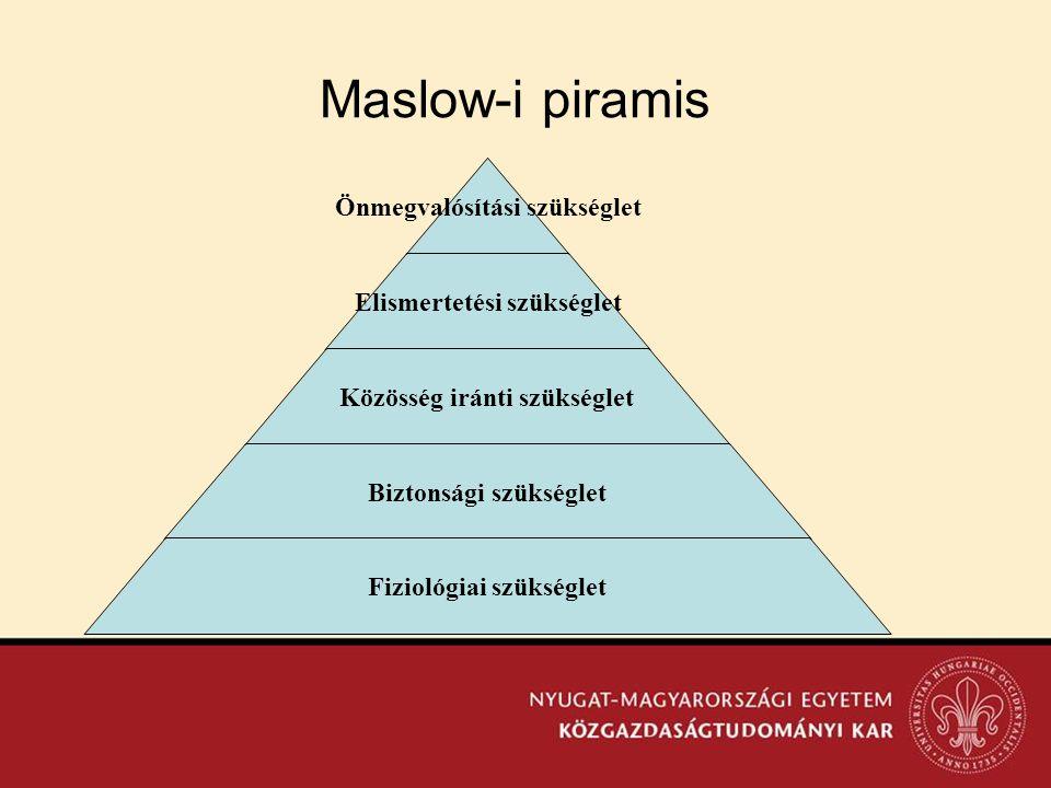 Maslow-i piramis