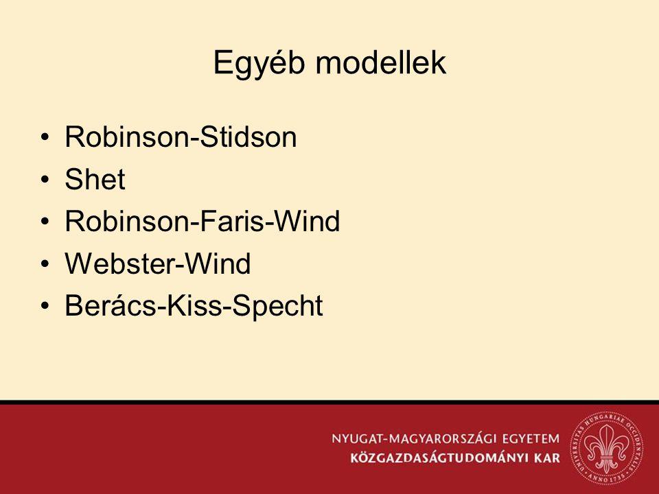 Egyéb modellek Robinson-Stidson Shet Robinson-Faris-Wind Webster-Wind