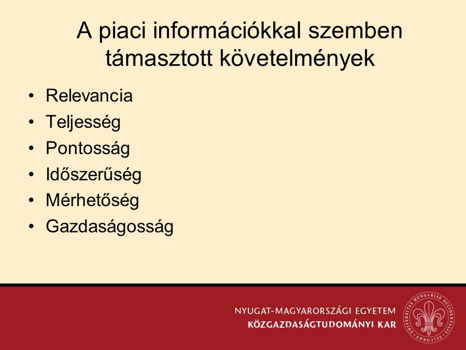 A piaci információkkal szemben támasztott követelmények
