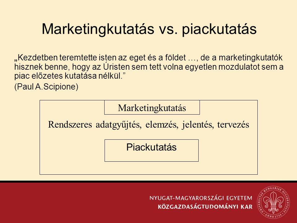 Marketingkutatás vs. piackutatás