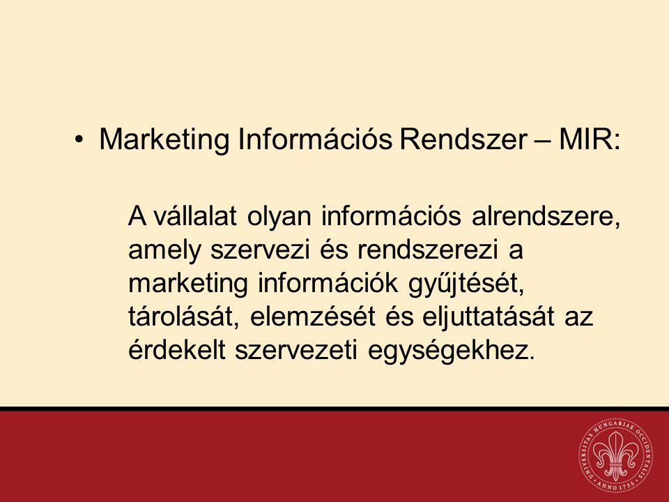 Marketing Információs Rendszer – MIR: