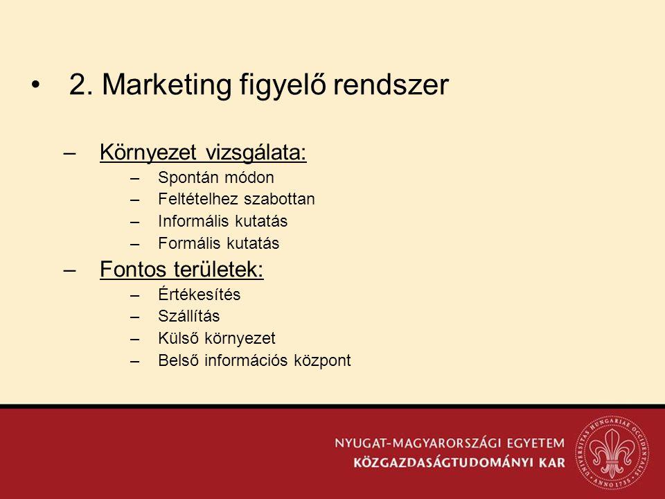 2. Marketing figyelő rendszer