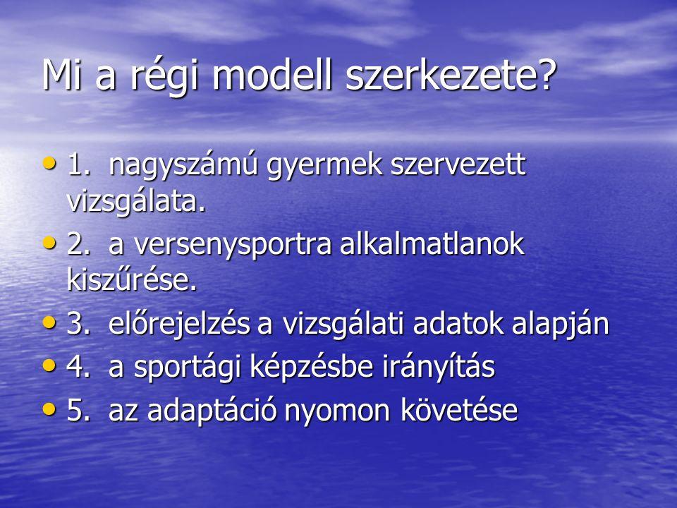 Mi a régi modell szerkezete