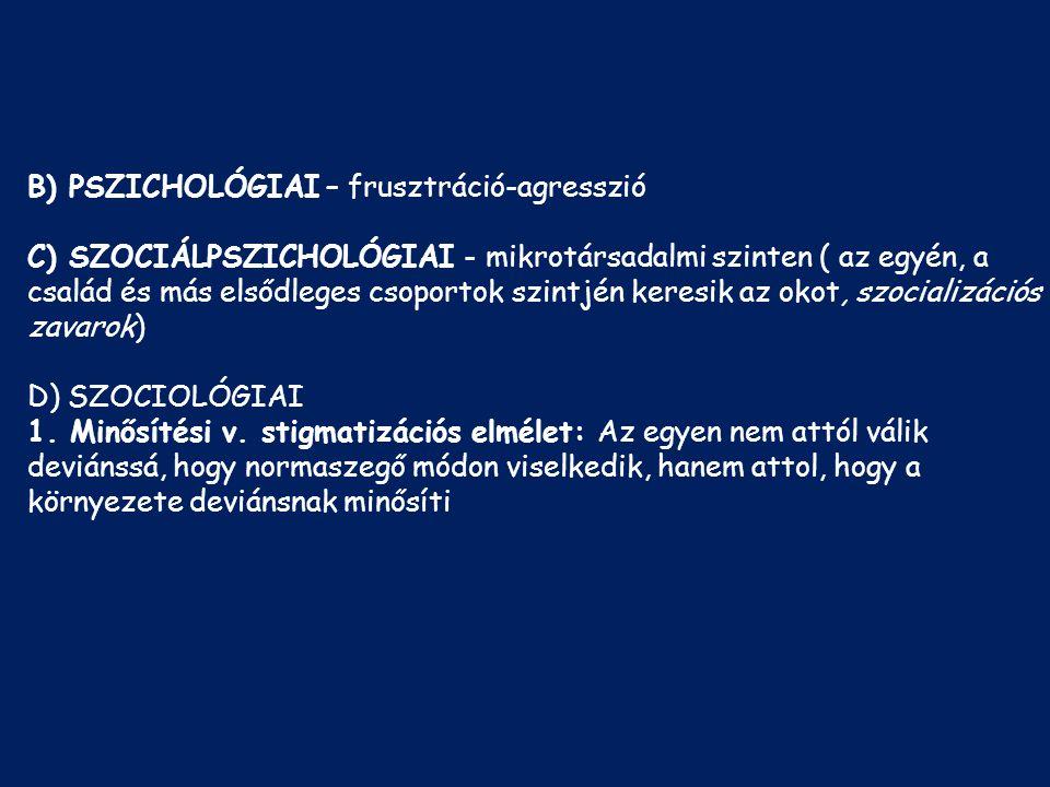 B) PSZICHOLÓGIAI – frusztráció-agresszió
