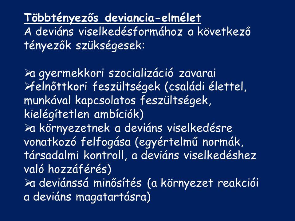 Többtényezős deviancia-elmélet