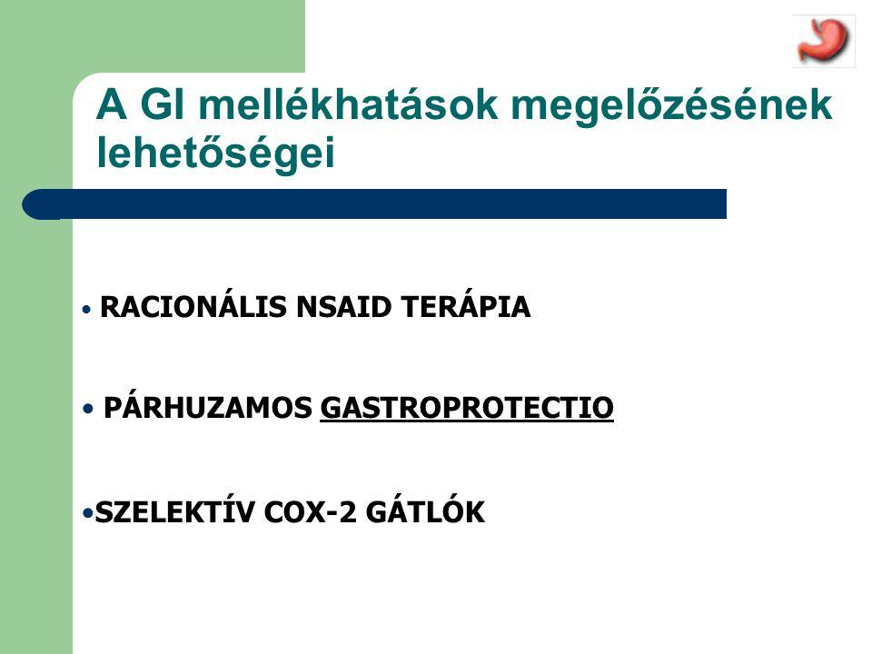 A GI mellékhatások megelőzésének lehetőségei