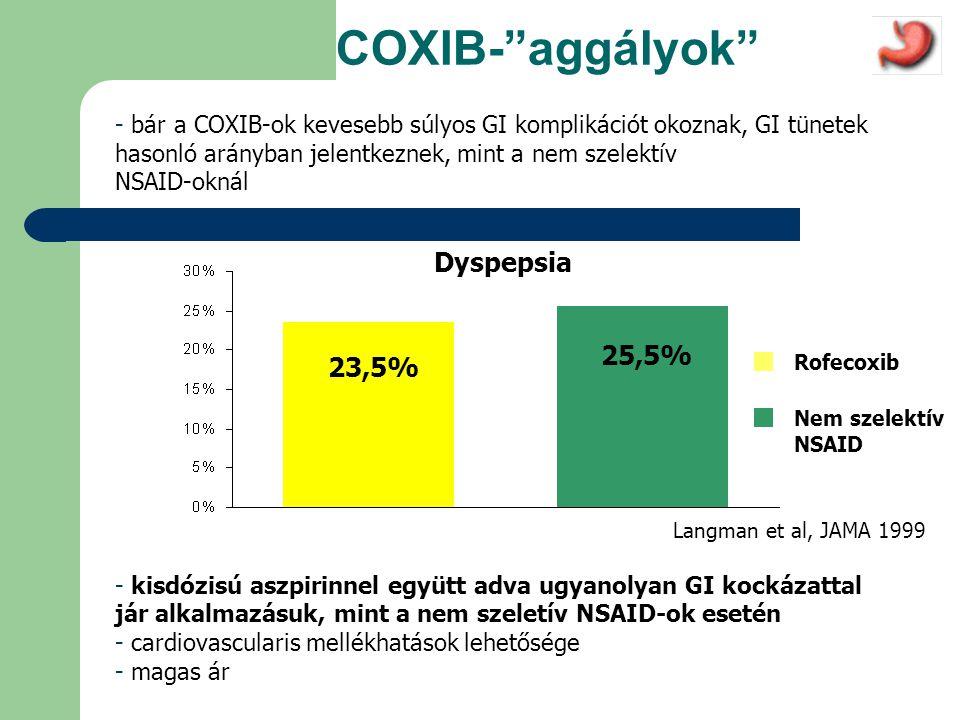 COXIB- aggályok Dyspepsia 25,5% 23,5%