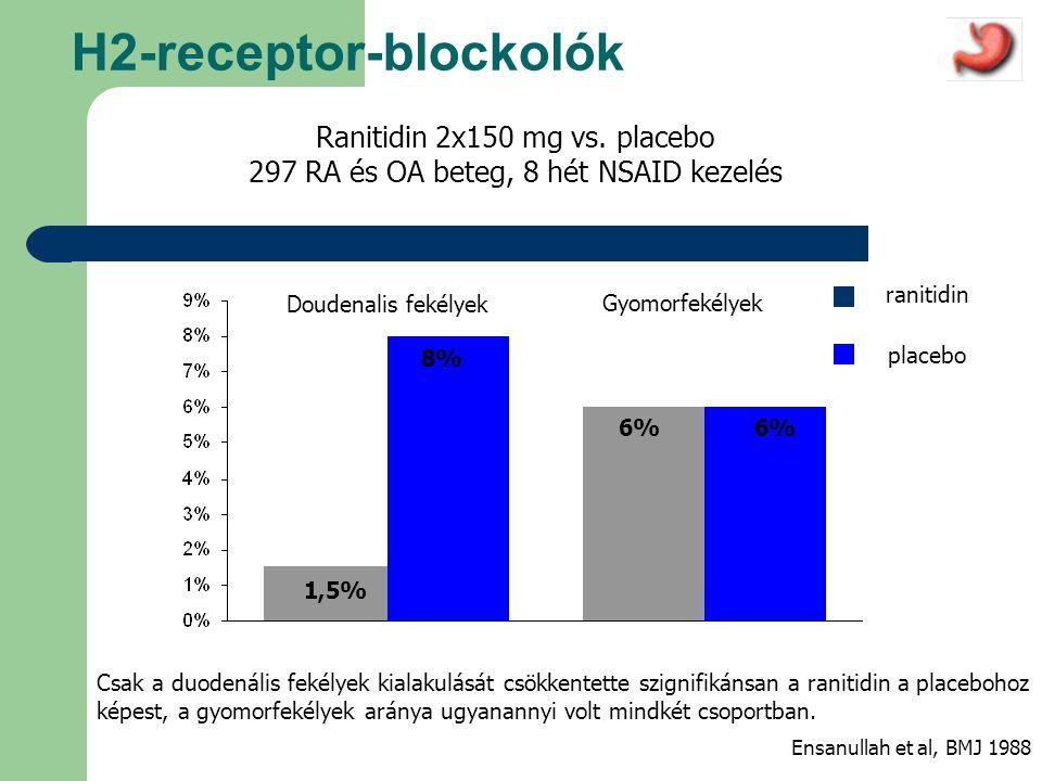 H2-receptor-blockolók