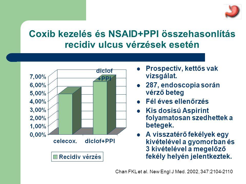 Coxib kezelés és NSAID+PPI összehasonlítás recidiv ulcus vérzések esetén