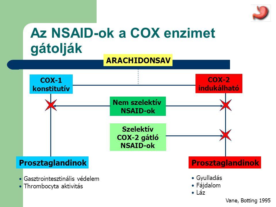 Az NSAID-ok a COX enzimet gátolják