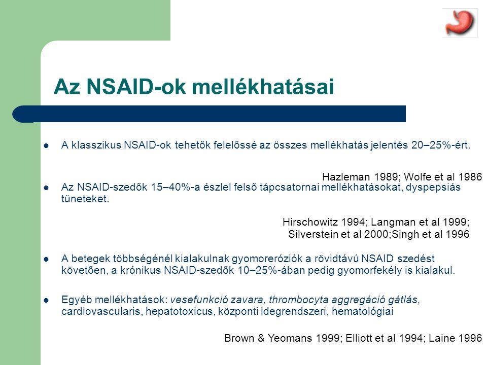 Az NSAID-ok mellékhatásai