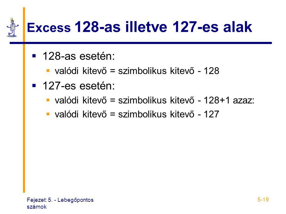 Excess 128-as illetve 127-es alak