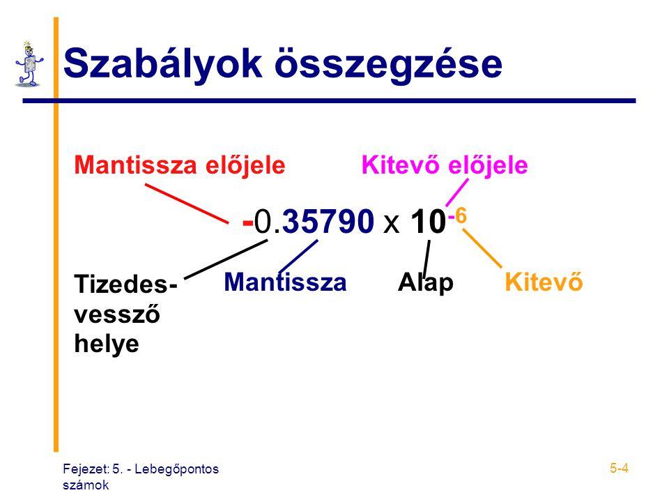 Szabályok összegzése -0.35790 x 10-6 Mantissza előjele Kitevő előjele