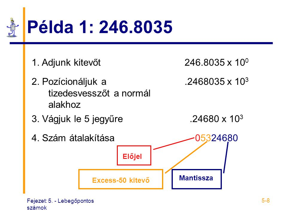 Példa 1: 246.8035 1. Adjunk kitevőt 246.8035 x 100