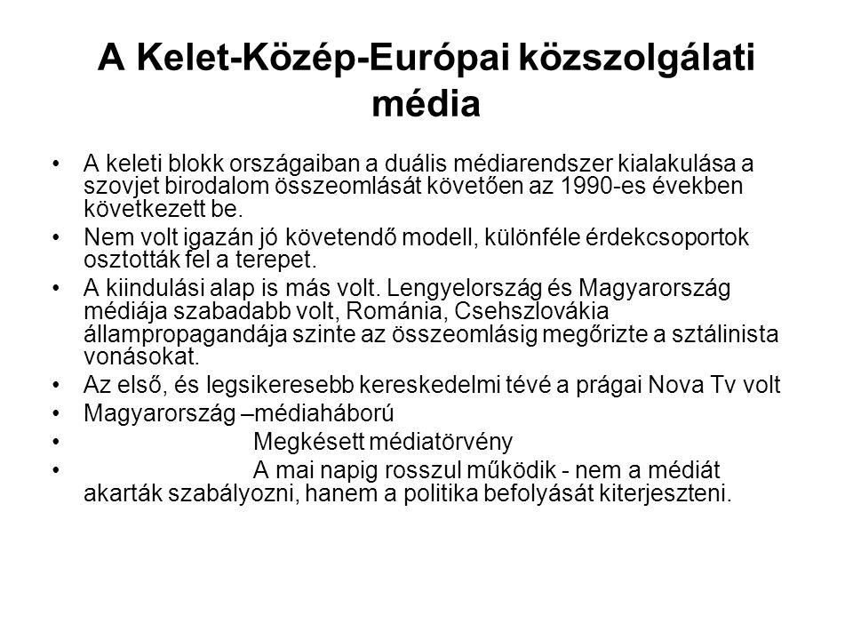 A Kelet-Közép-Európai közszolgálati média