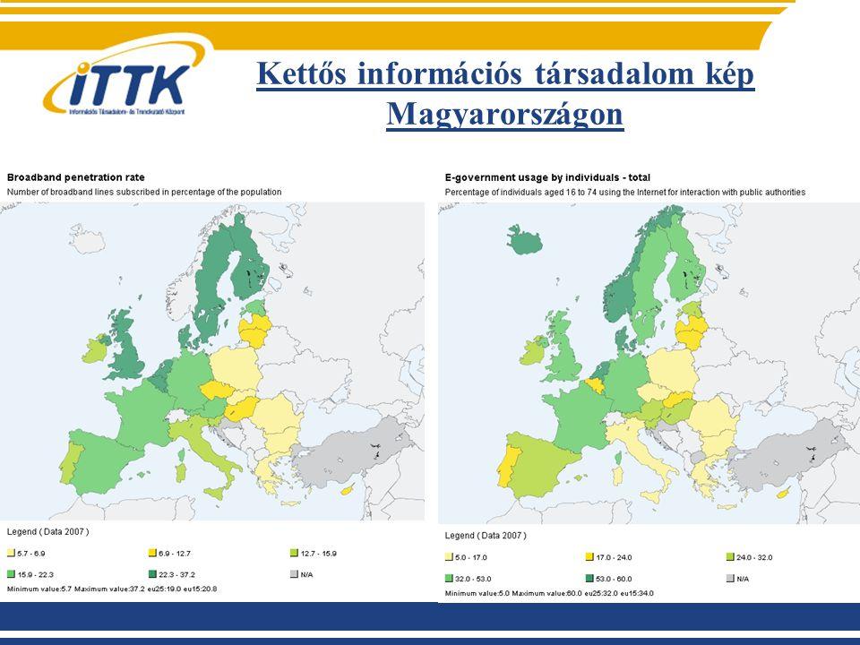 Kettős információs társadalom kép Magyarországon