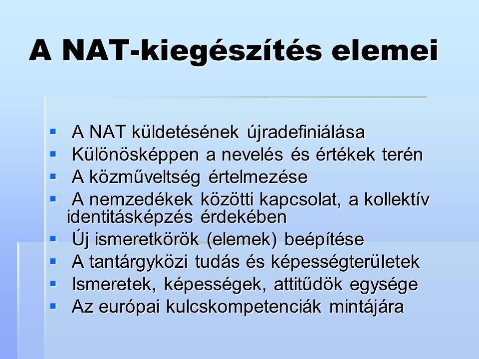 A NAT-kiegészítés elemei