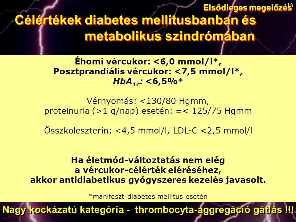 Célértékek diabetes mellitusbanban és metabolikus szindrómában