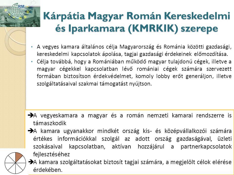 Kárpátia Magyar Román Kereskedelmi és Iparkamara (KMRKIK) szerepe