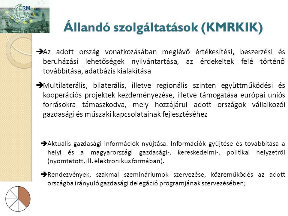 Állandó szolgáltatások (KMRKIK)