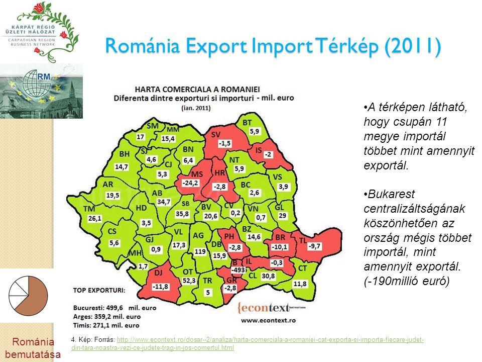 Románia Export Import Térkép (2011)