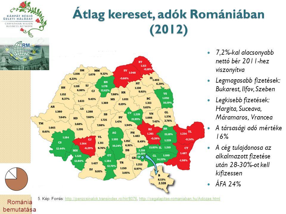 Átlag kereset, adók Romániában (2012)