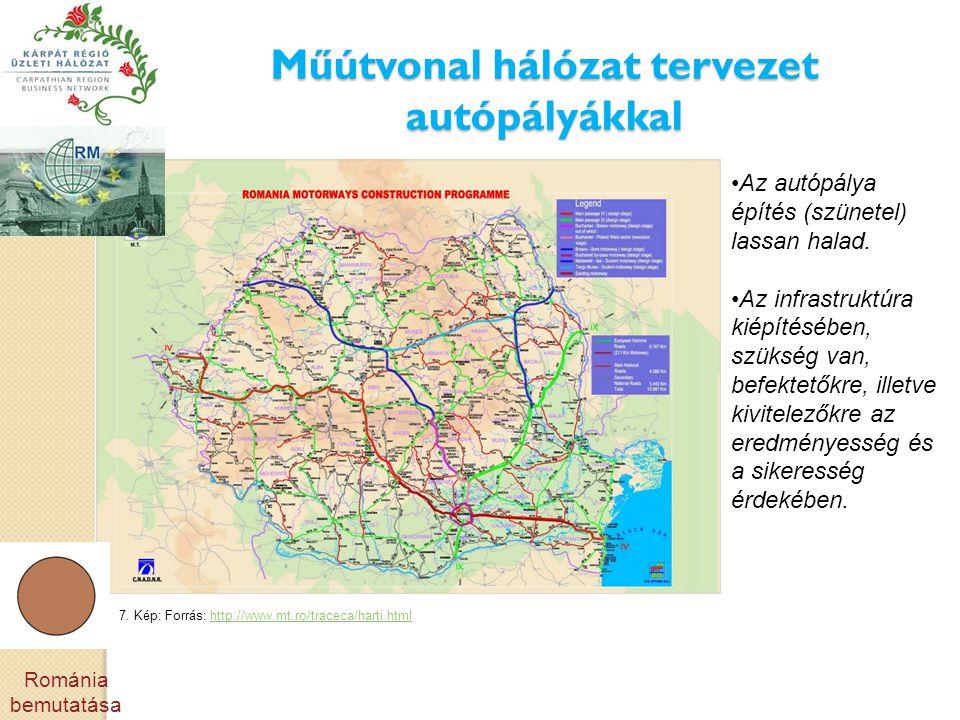 Műútvonal hálózat tervezet autópályákkal