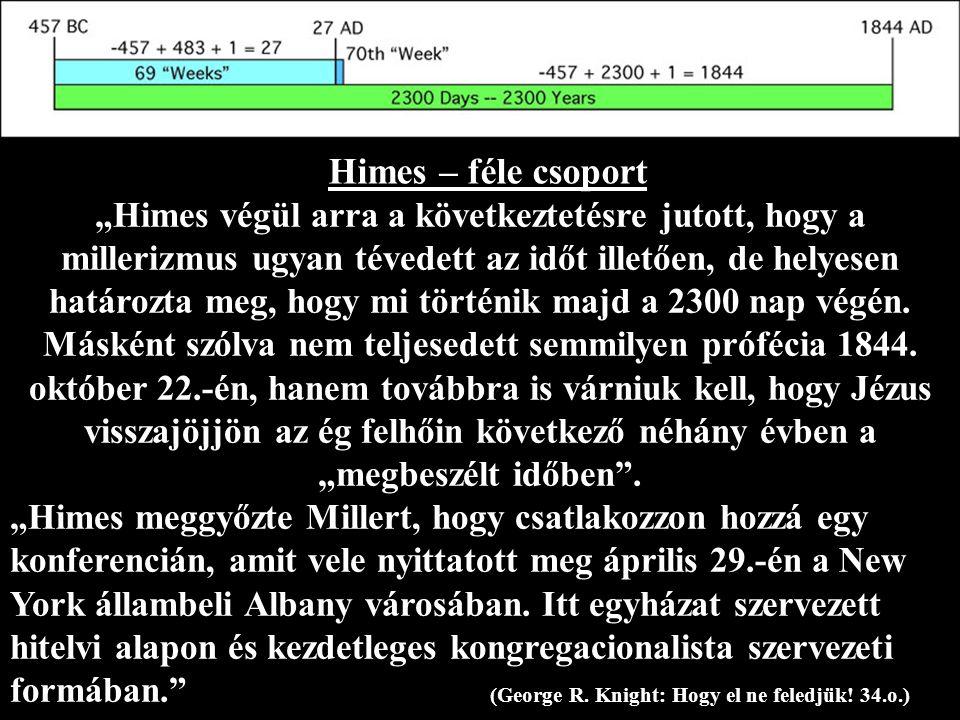Himes – féle csoport