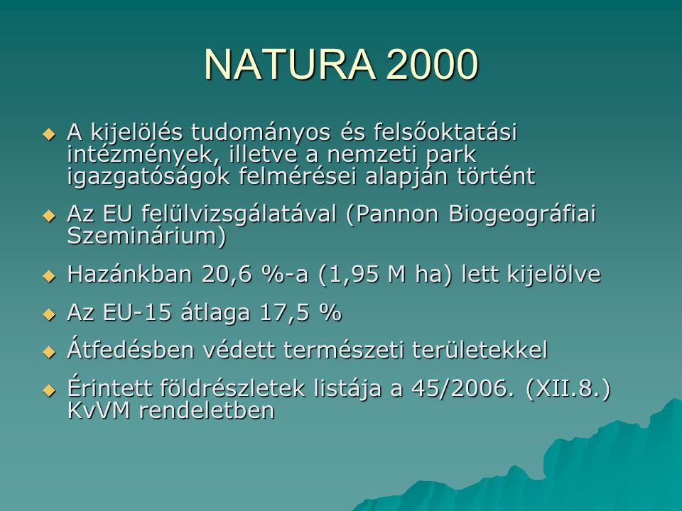 NATURA 2000 A kijelölés tudományos és felsőoktatási intézmények, illetve a nemzeti park igazgatóságok felmérései alapján történt.