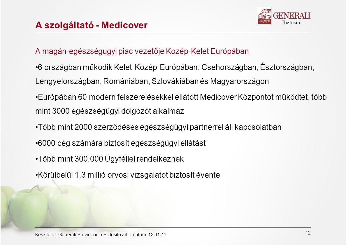 A szolgáltató - Medicover