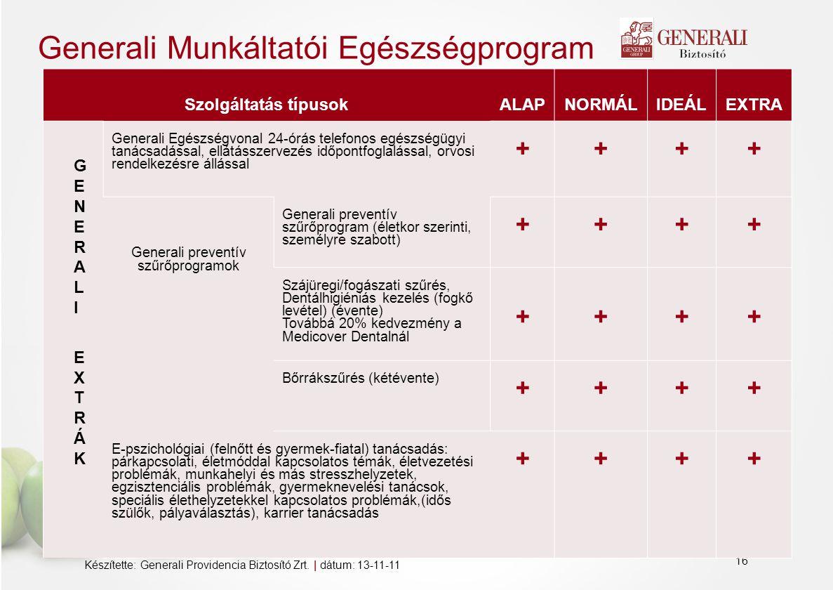 Generali preventív szűrőprogramok