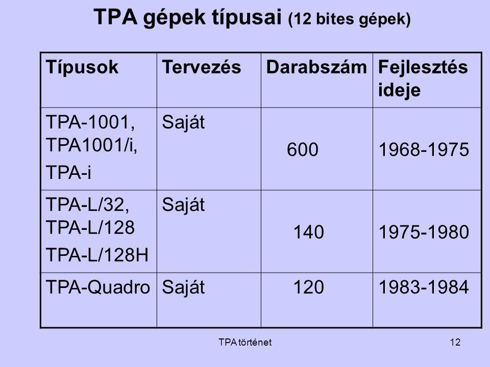 TPA gépek típusai (12 bites gépek)