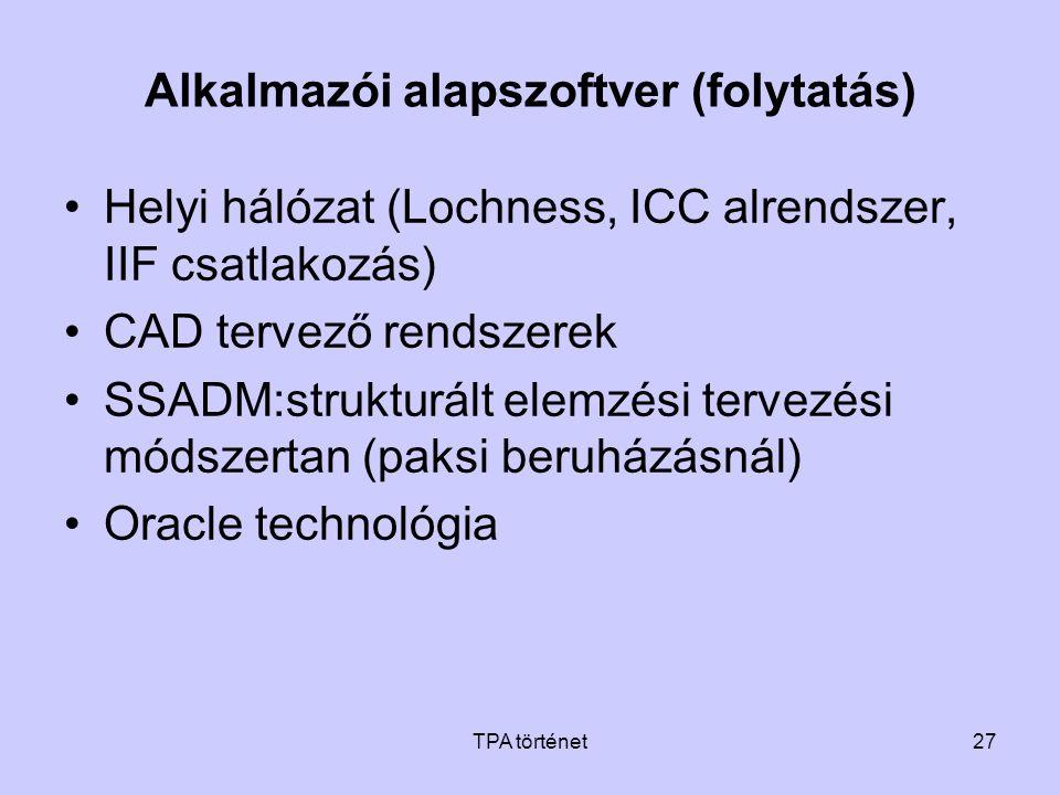 Alkalmazói alapszoftver (folytatás)