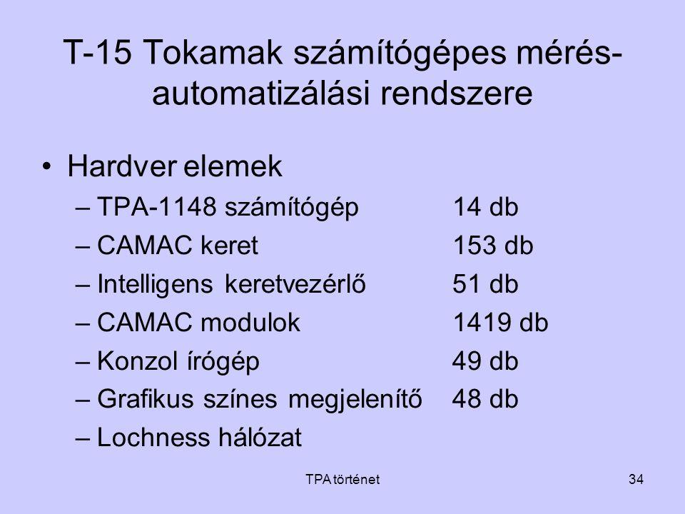 T-15 Tokamak számítógépes mérés-automatizálási rendszere