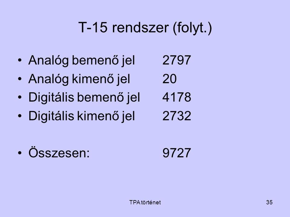 T-15 rendszer (folyt.) Analóg bemenő jel 2797 Analóg kimenő jel 20