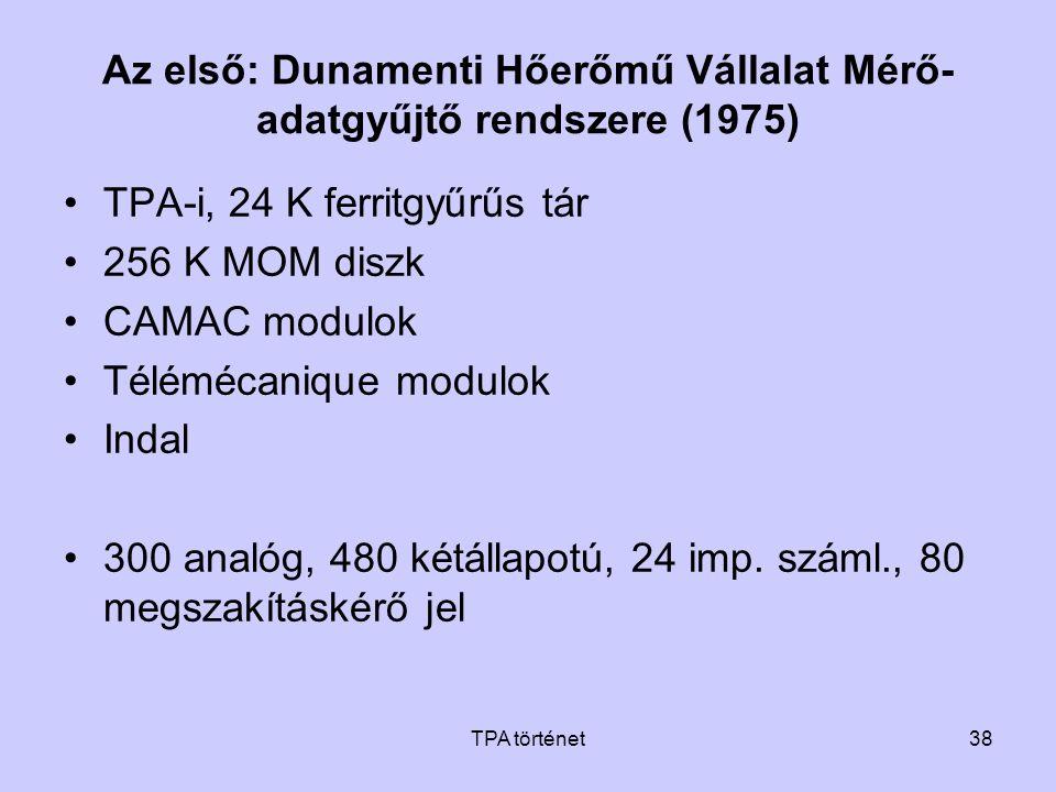 Az első: Dunamenti Hőerőmű Vállalat Mérő-adatgyűjtő rendszere (1975)