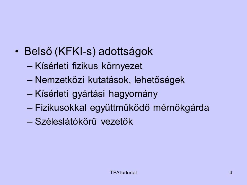 Belső (KFKI-s) adottságok
