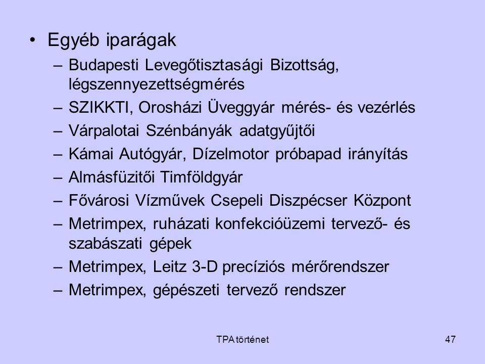 Egyéb iparágak Budapesti Levegőtisztasági Bizottság, légszennyezettségmérés. SZIKKTI, Orosházi Üveggyár mérés- és vezérlés.
