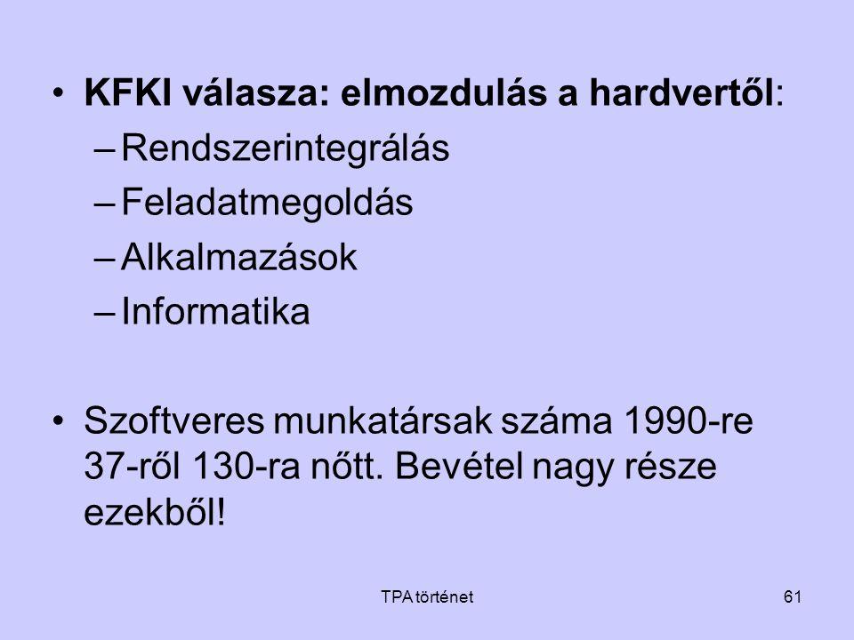KFKI válasza: elmozdulás a hardvertől: Rendszerintegrálás