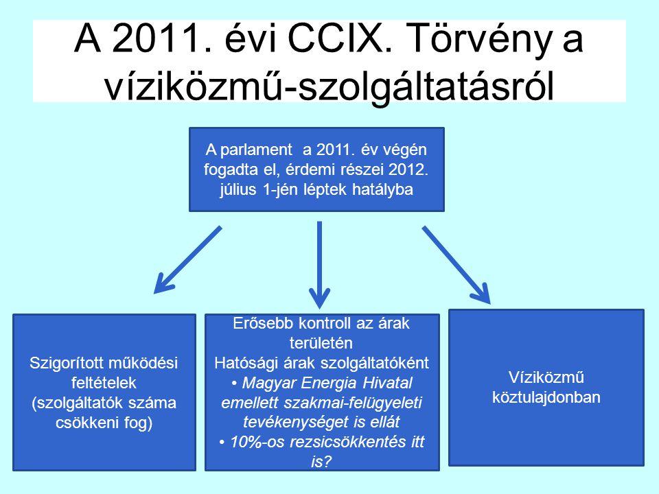 A 2011. évi CCIX. Törvény a víziközmű-szolgáltatásról