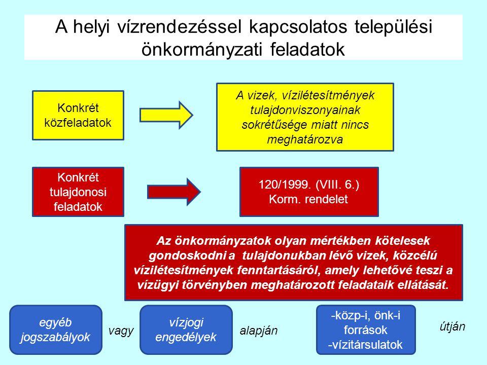 A helyi vízrendezéssel kapcsolatos települési önkormányzati feladatok