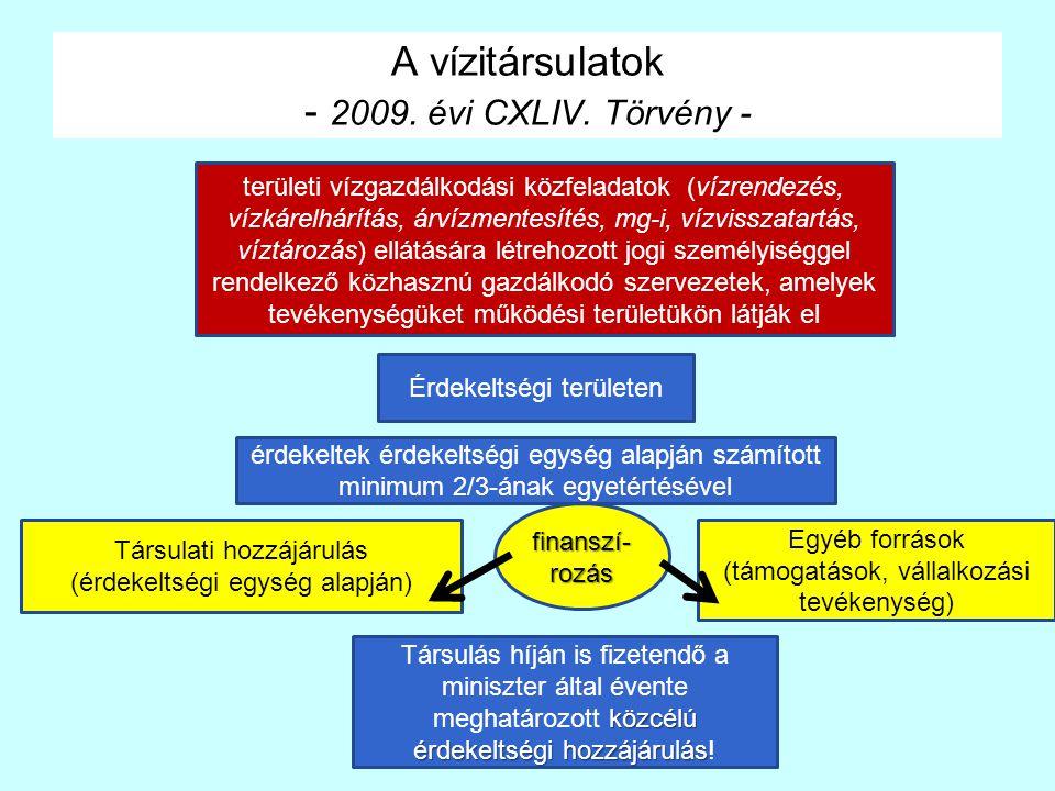 A vízitársulatok - 2009. évi CXLIV. Törvény -