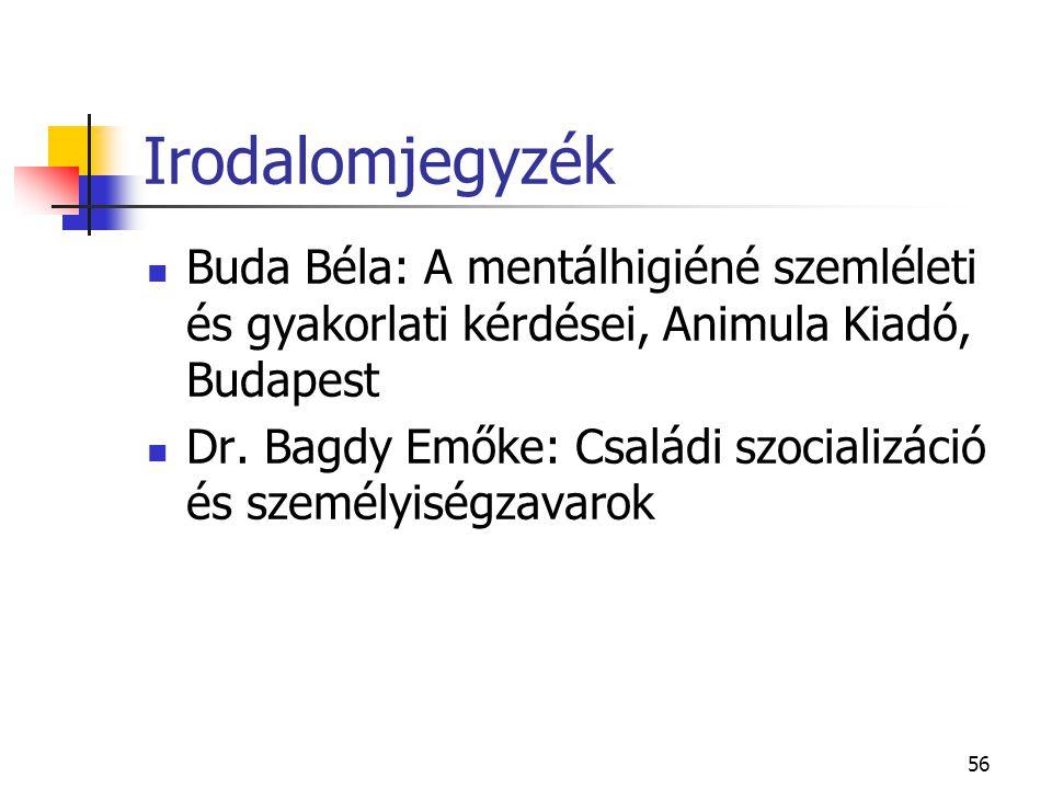 Irodalomjegyzék Buda Béla: A mentálhigiéné szemléleti és gyakorlati kérdései, Animula Kiadó, Budapest.