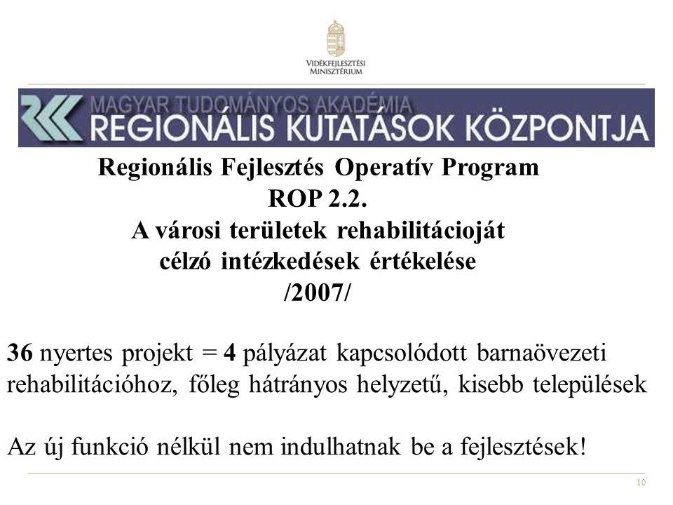 Regionális Fejlesztés Operatív Program ROP 2.2.