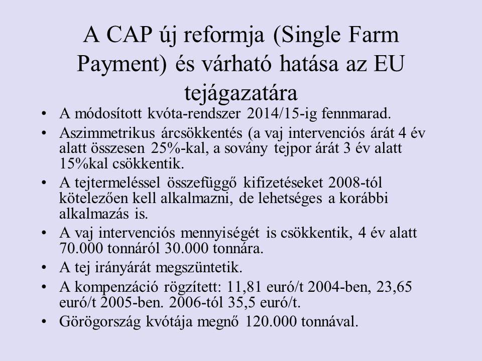 A CAP új reformja (Single Farm Payment) és várható hatása az EU tejágazatára