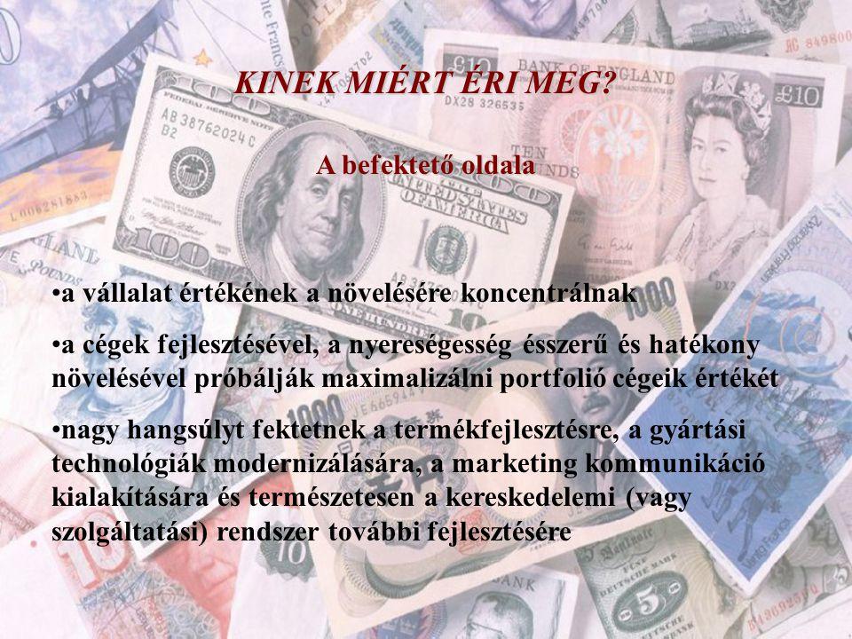 KINEK MIÉRT ÉRI MEG A befektető oldala