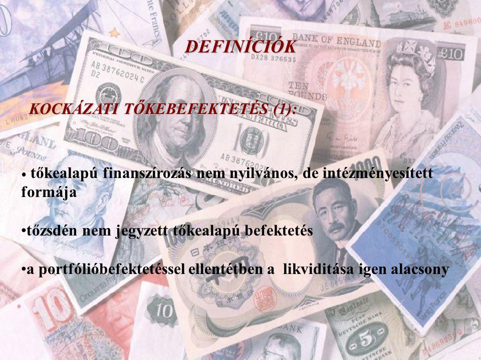 DEFINÍCIÓK KOCKÁZATI TŐKEBEFEKTETÉS (1):