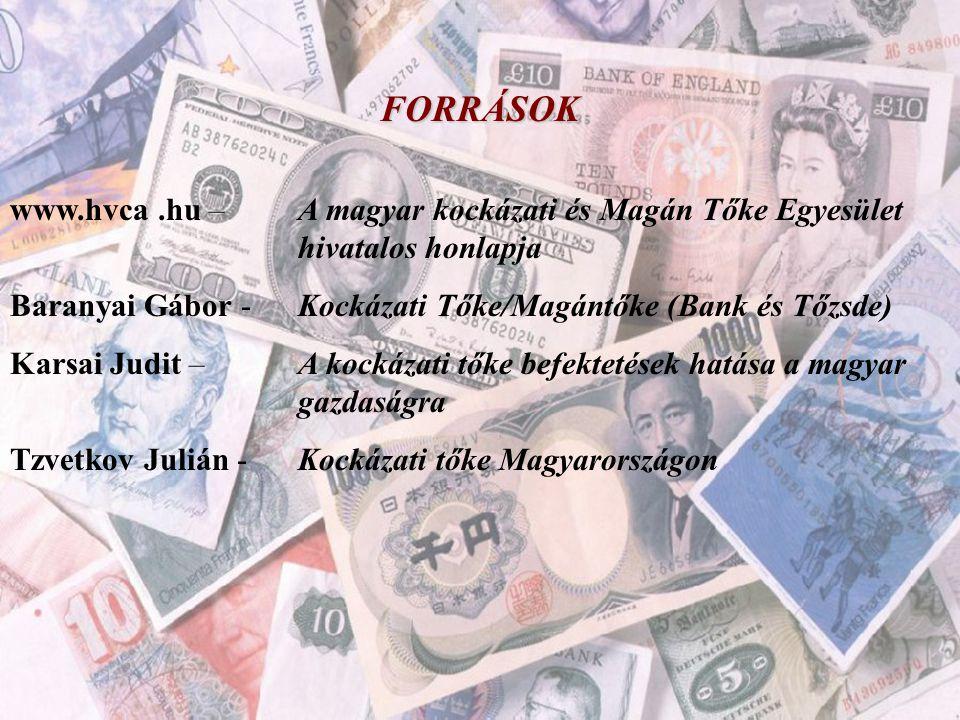 FORRÁSOK www.hvca .hu – A magyar kockázati és Magán Tőke Egyesület hivatalos honlapja.