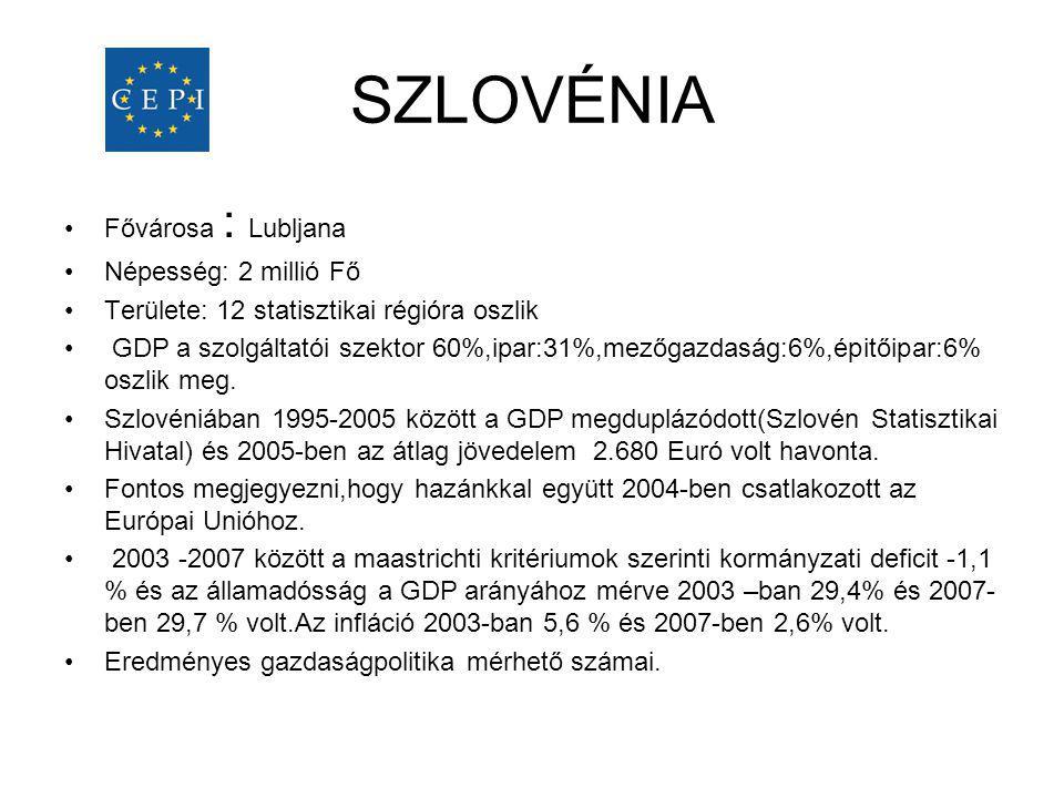 SZLOVÉNIA Fővárosa : Lubljana Népesség: 2 millió Fő