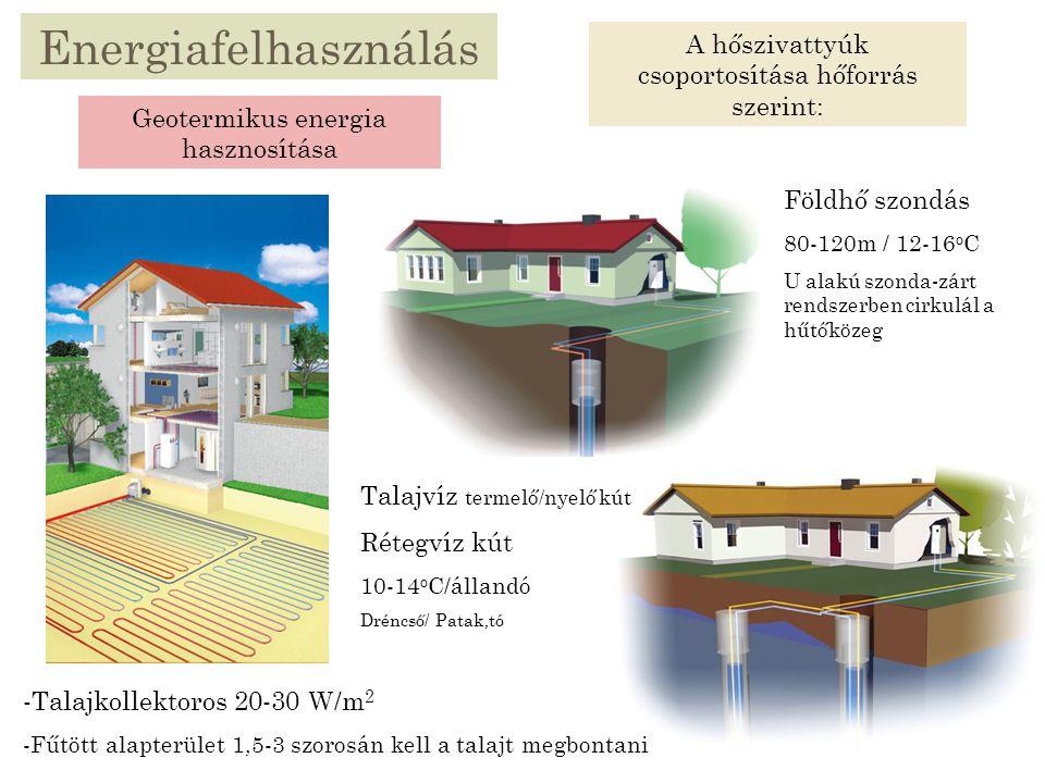 Energiafelhasználás A hőszivattyúk csoportosítása hőforrás szerint: